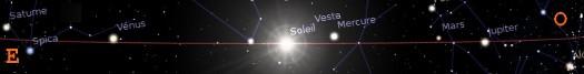 Ecliptique aout 2013