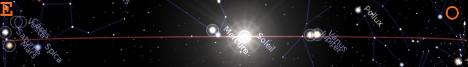 Ecliptique aout 2014