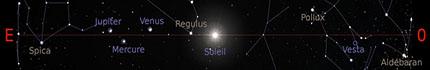 Ecliptique aout 2016