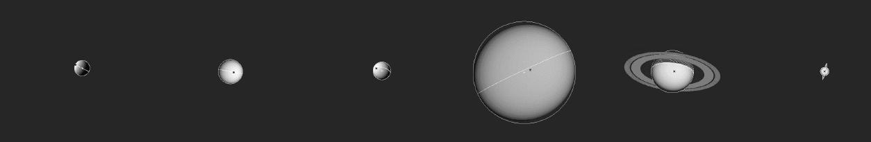Aspect des planètes