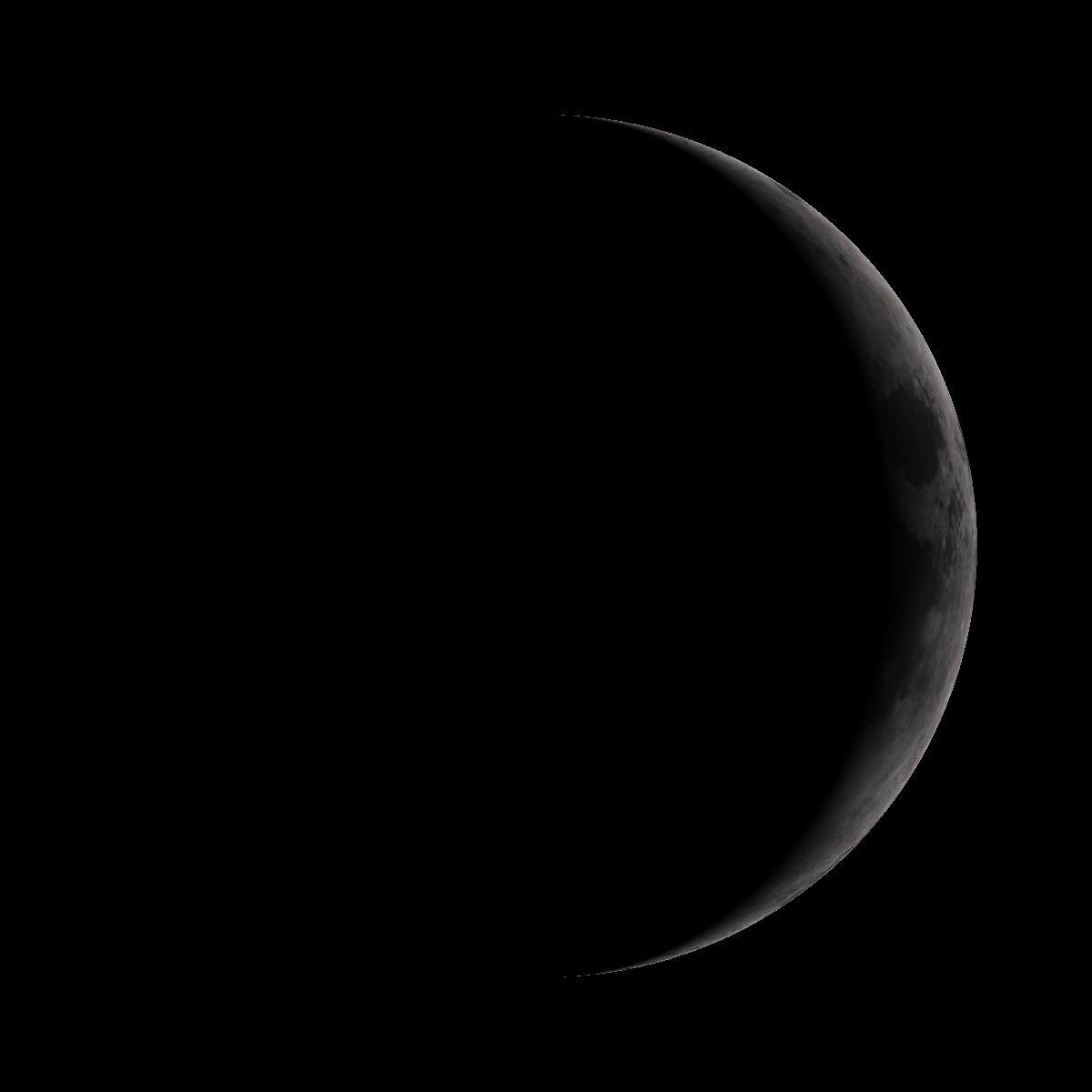 Lune du 8 mai 2019
