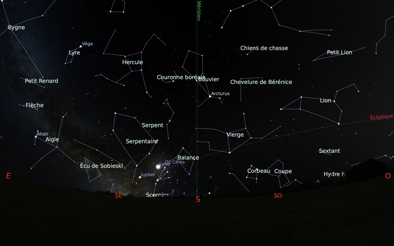 carte du ciel sud du mois de juin