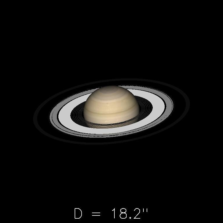 Saturne le 16juin 2019