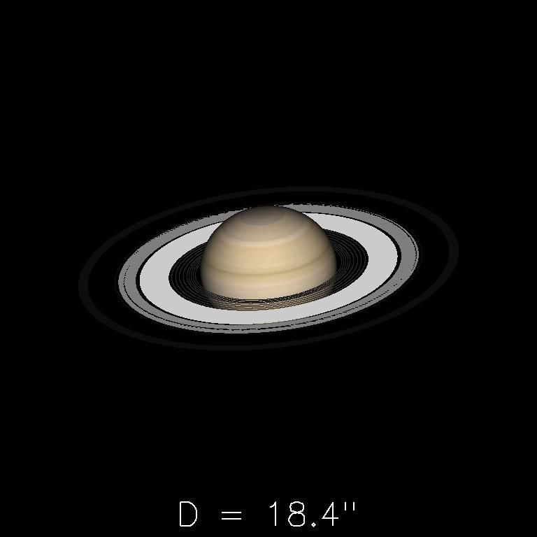 Saturne le 16 juillet 2019