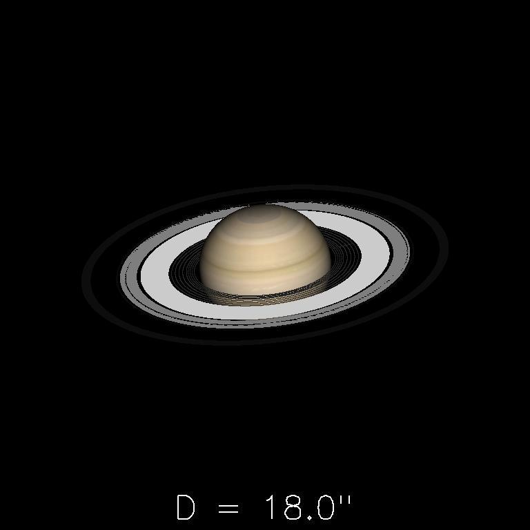 Saturne le 16 août 2019
