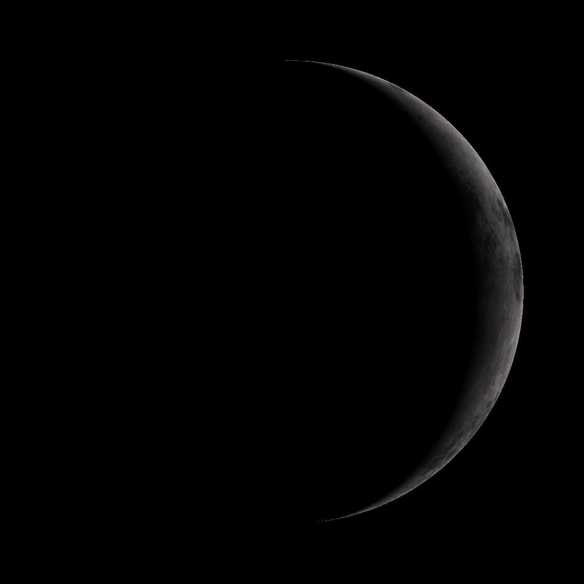 Lune du 31 octobre 2019