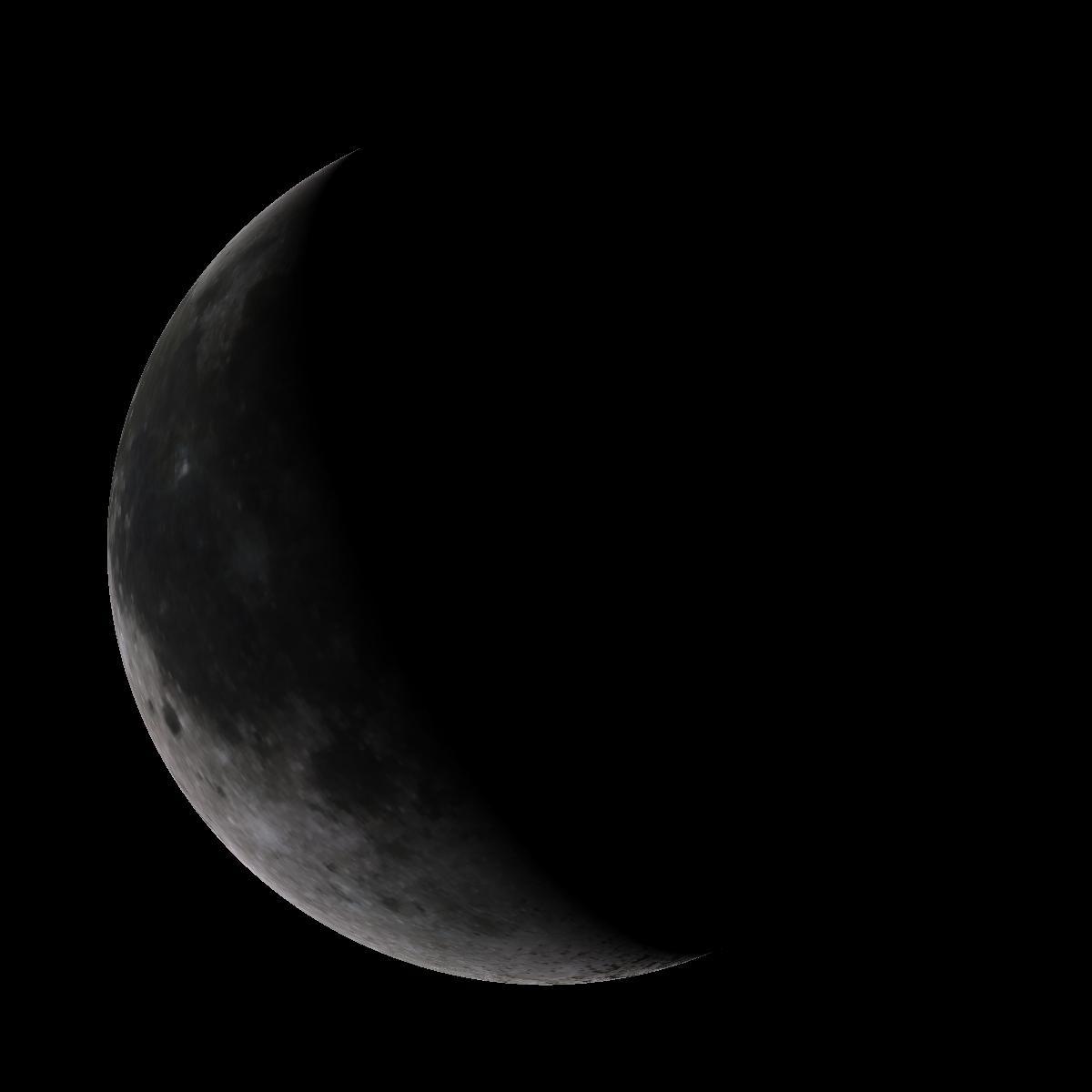 Lune du 21 décembre 2019
