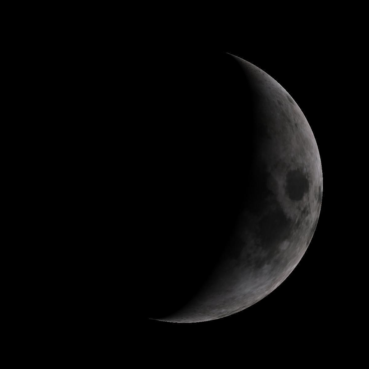 Lune du 2 décembre 2019