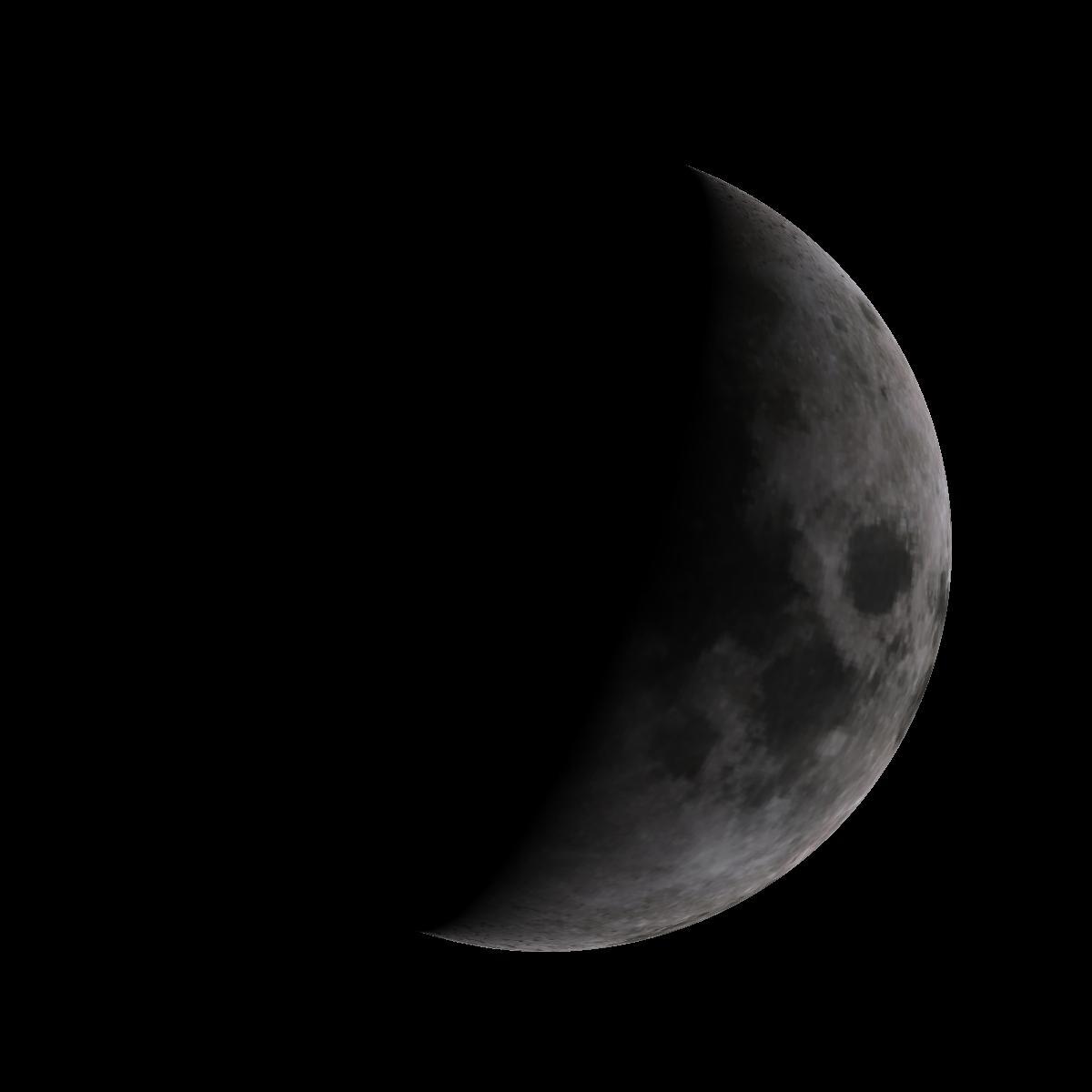 Lune du 3 décembre 2019