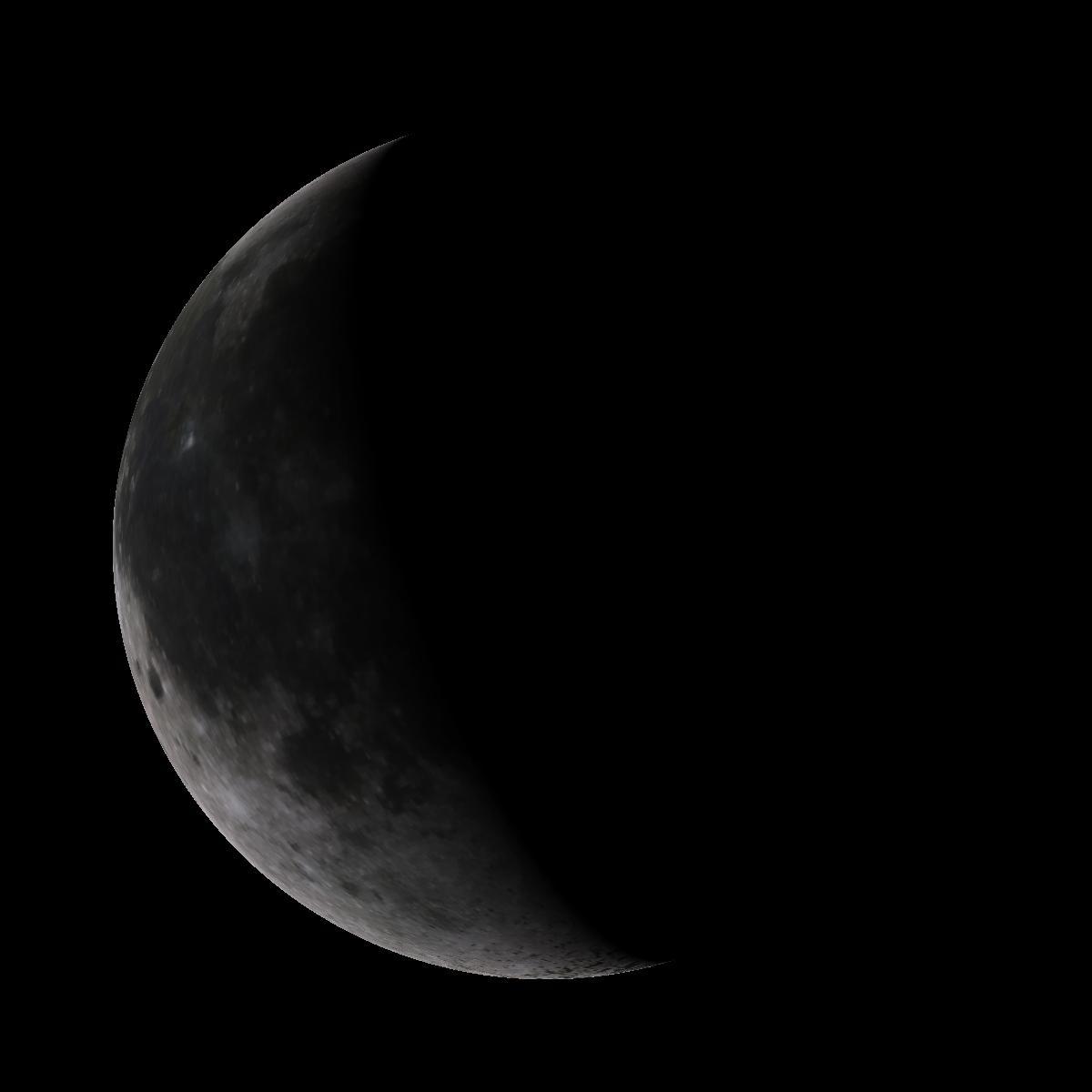 Lune du 19 janvier 2020