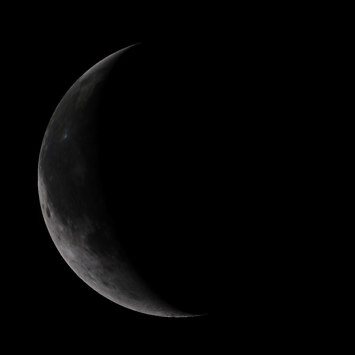 Lune du 20 janvier 2020