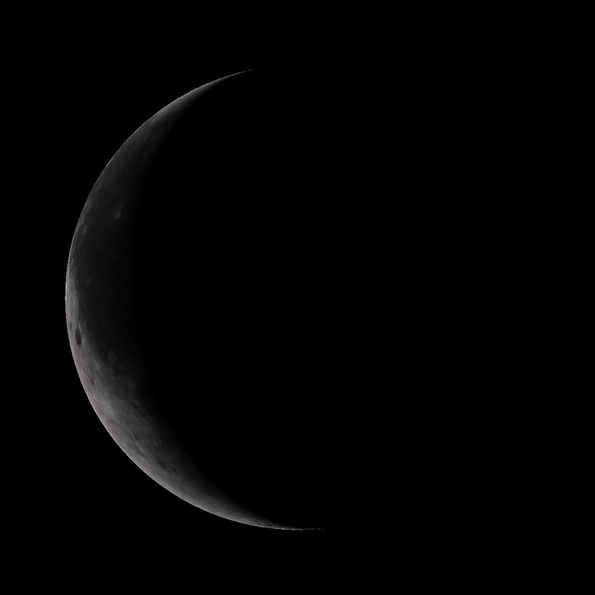 Lune du 21 janvier 2020