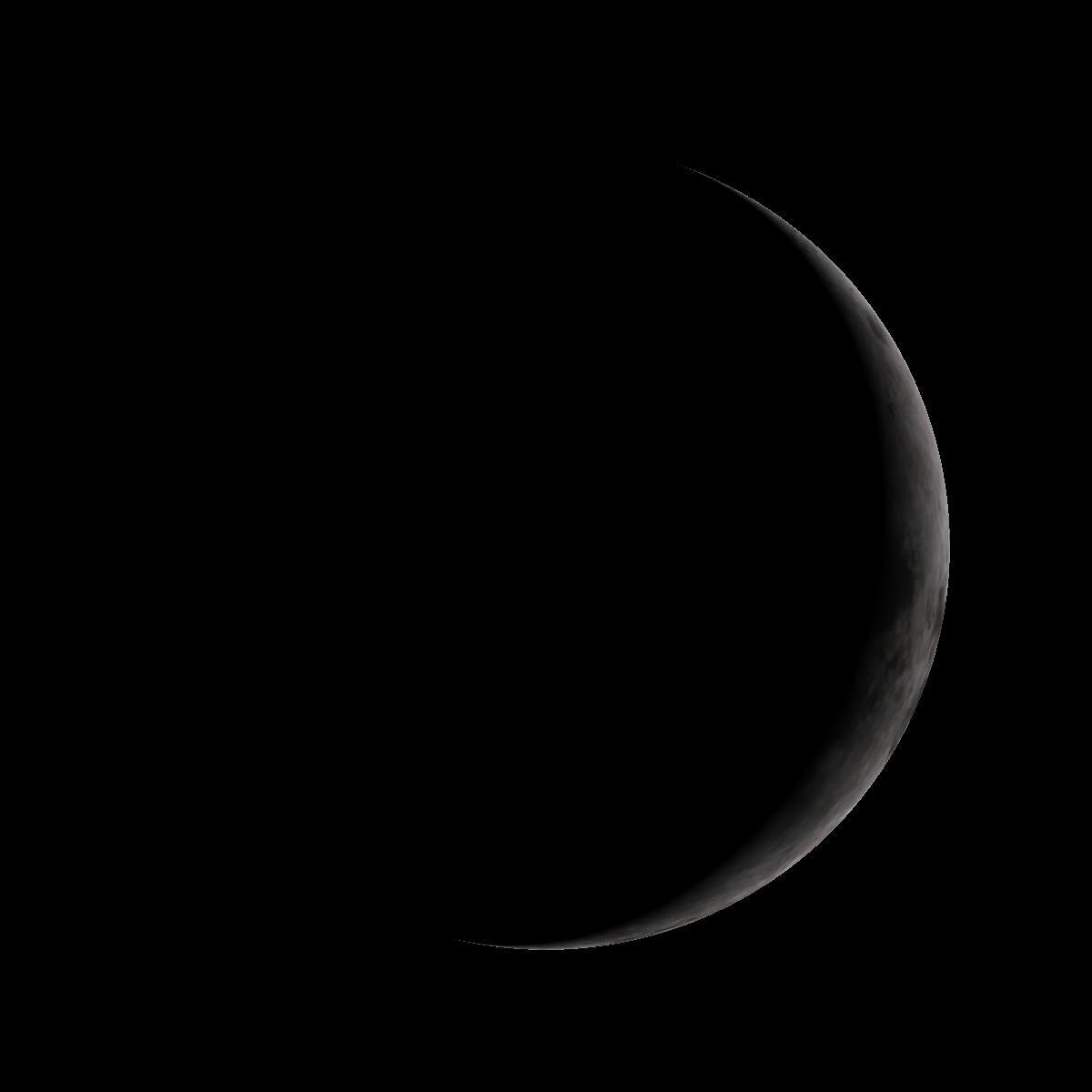 Lune du 28 janvier 2020