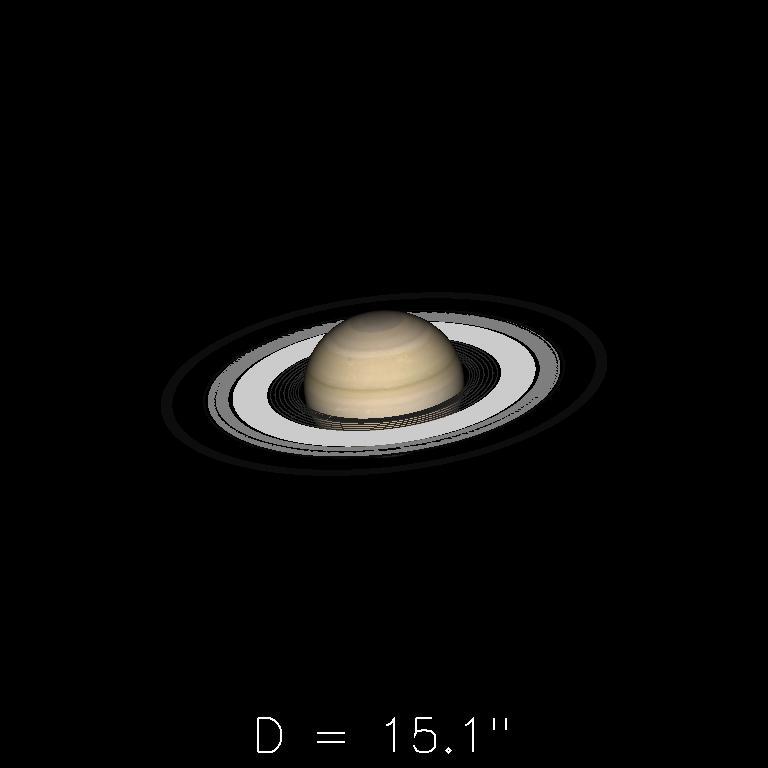 Saturne le 16 janvier 2020