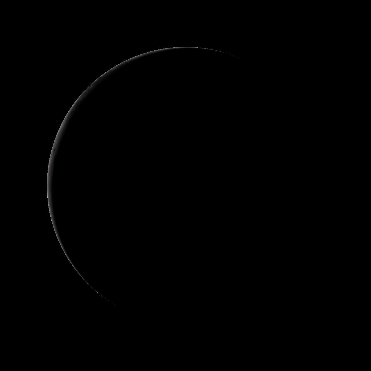 Lune du 22 février 2020