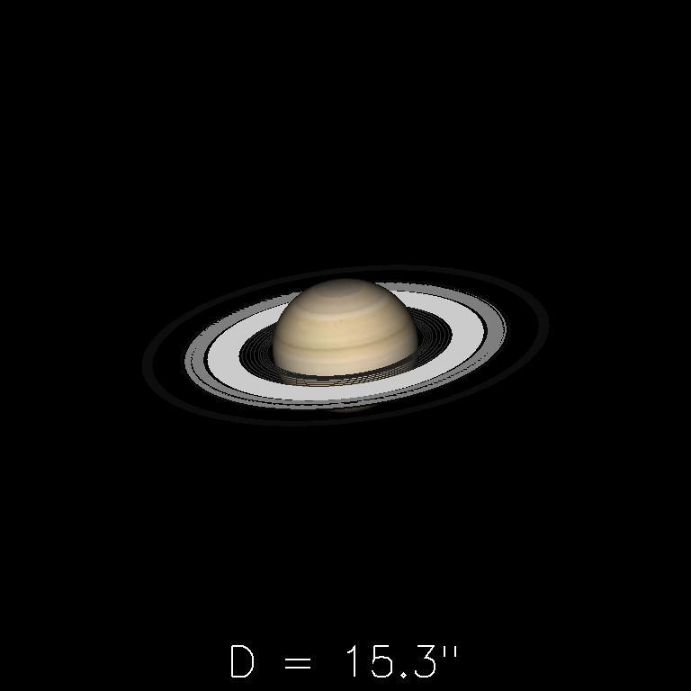Saturne le 16 février 2020