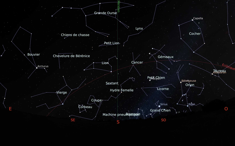 carte du ciel sud du mois de mars
