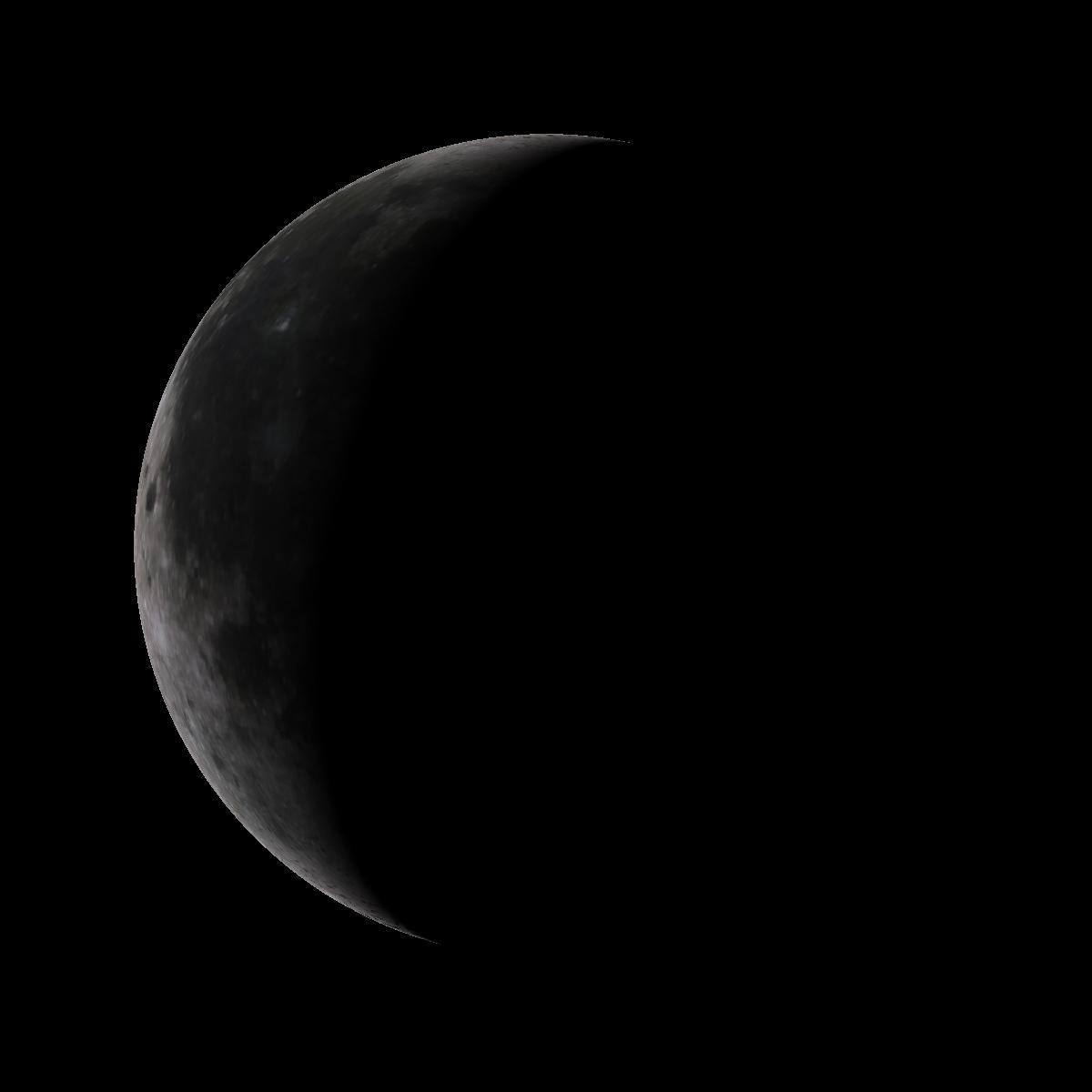 Lune du 19 mars 2020