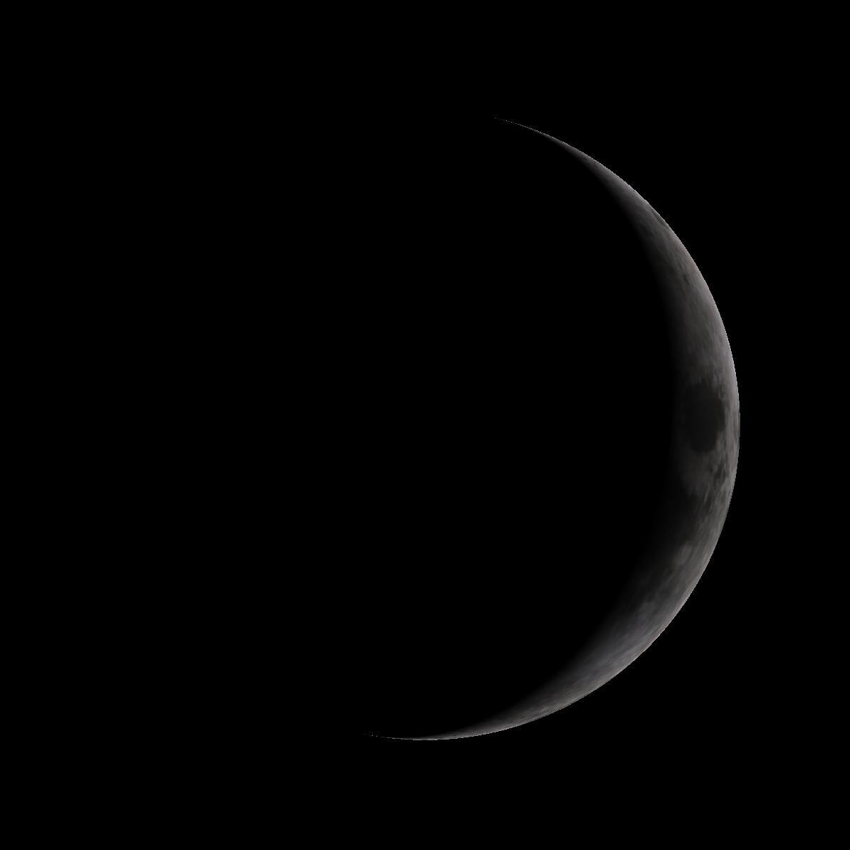 Lune du 28 mars 2020