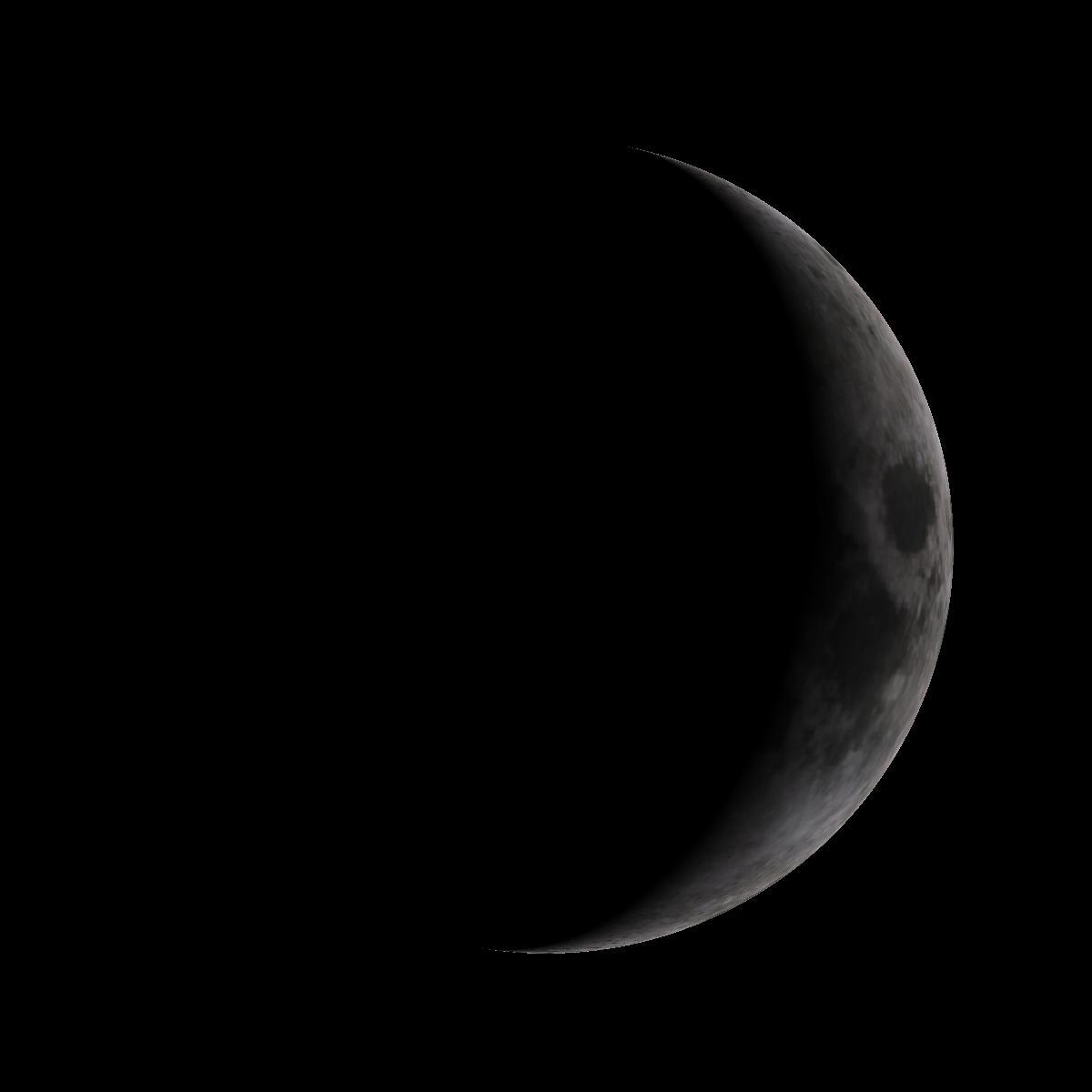 Lune du 29 mars 2020