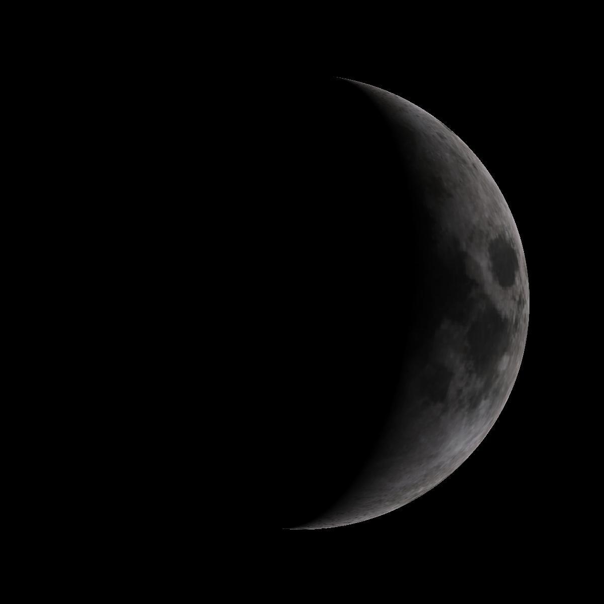 Lune du 30 mars 2020