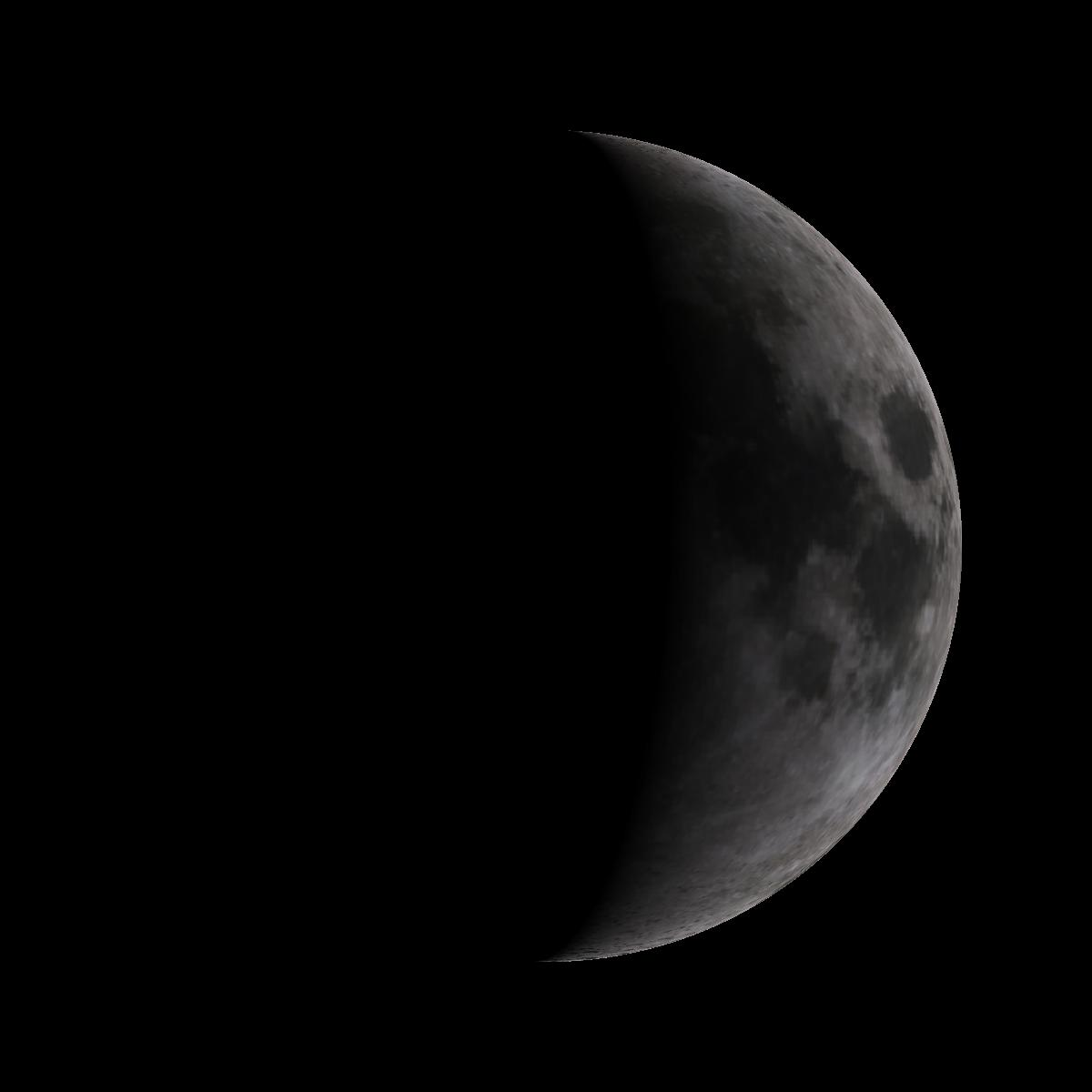 Lune du 31 mars 2020