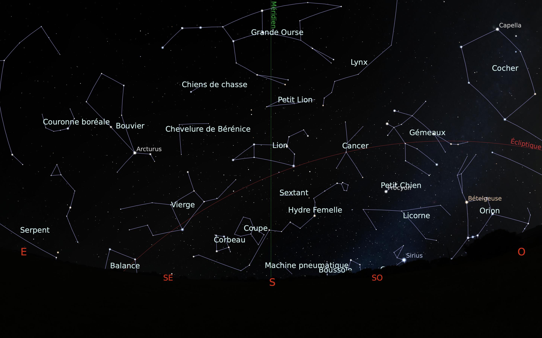 carte du ciel sud du mois d'avril 2020