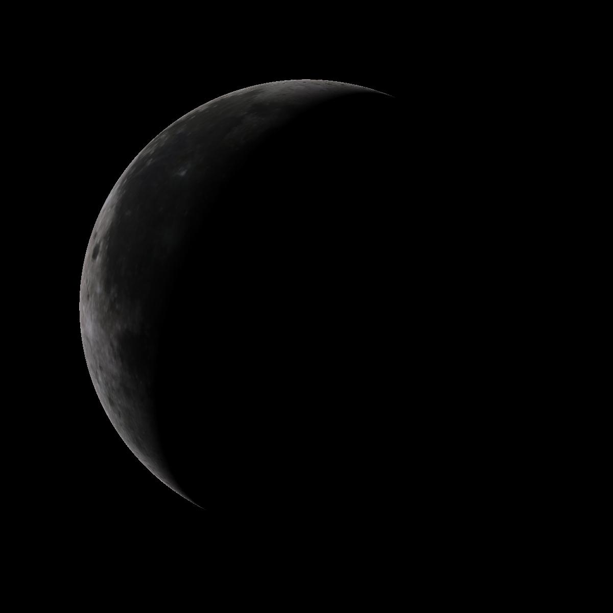 Lune du 18avril 2020