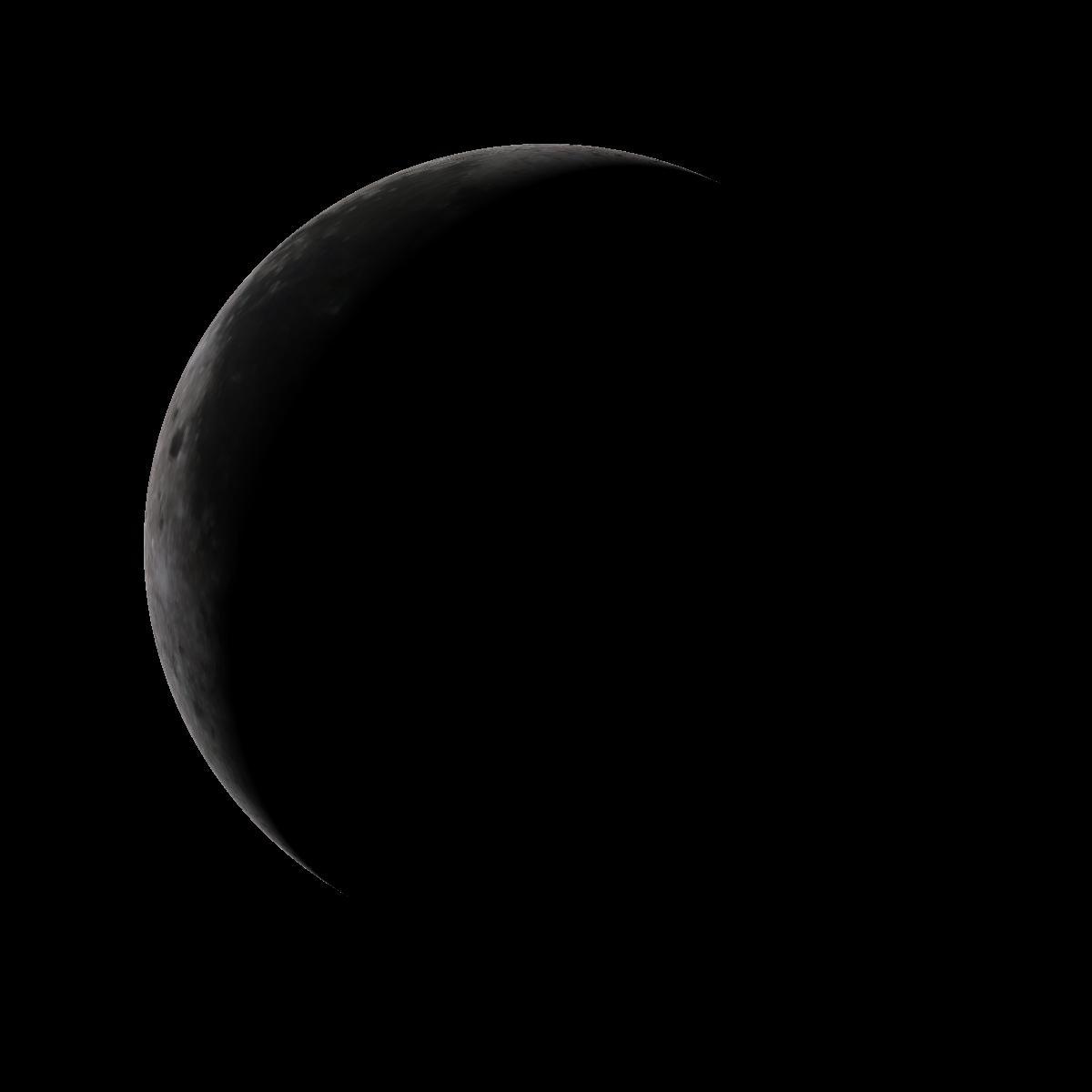 Lune du 19avril 2020