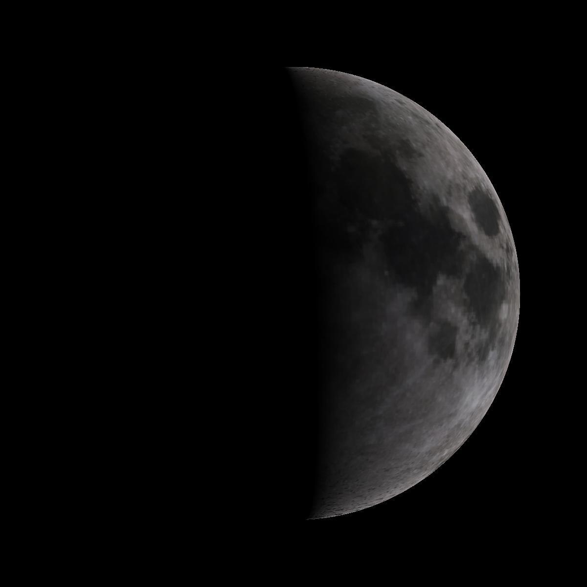 Lune du 1<sup>er</sup>avril 2020
