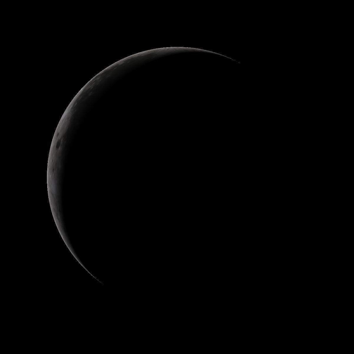Lune du 20avril 2020