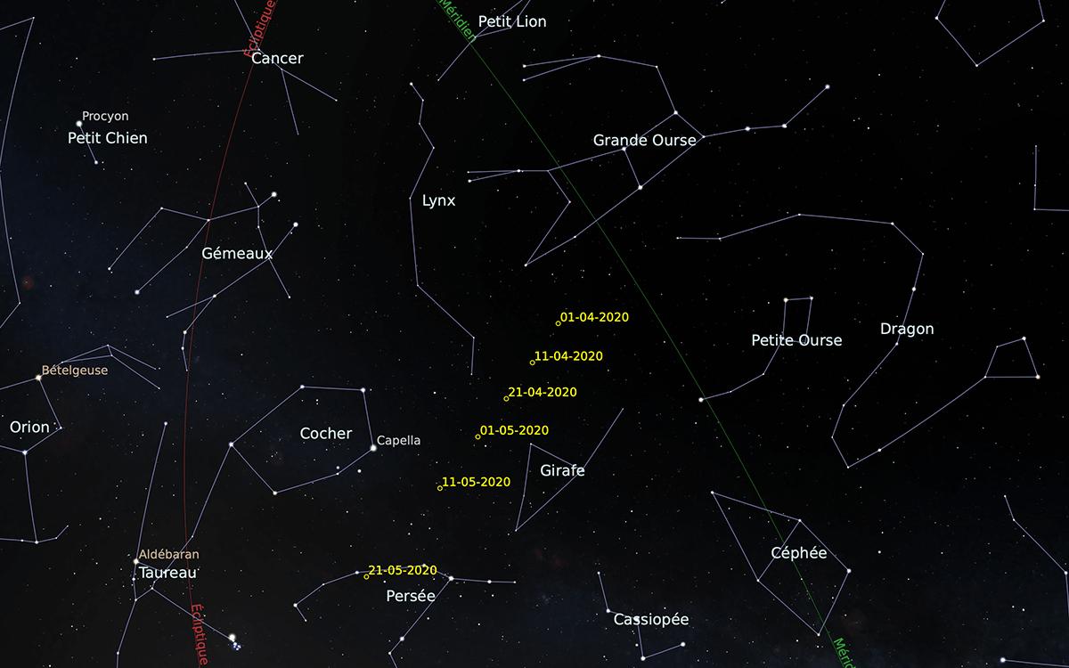 Positions de la comète C/2019 Y4 ATLAS au cours des mois d'avril et de mai