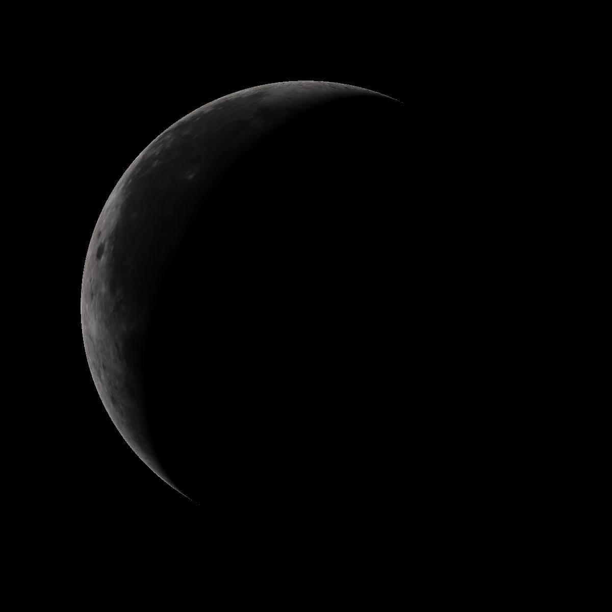 Lune du 18 mai 2020