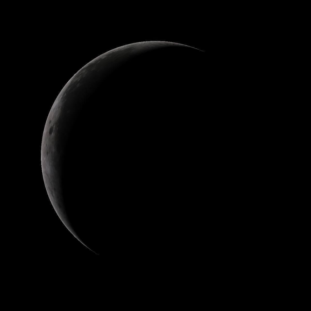 Lune du 19 mai 2020