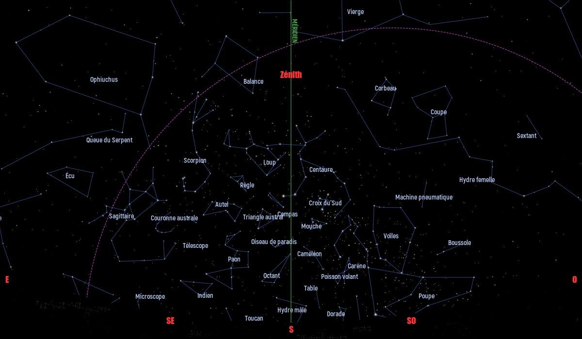 Carte du ciel de l'hémisphère sud, en direction du sud, au 15mai 2021