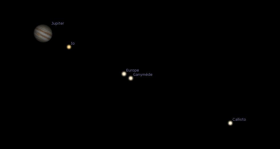 Configuration des satellites de Jupiter le 7septembre 2021 à 1h00